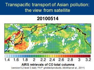 Transpacific Pollution