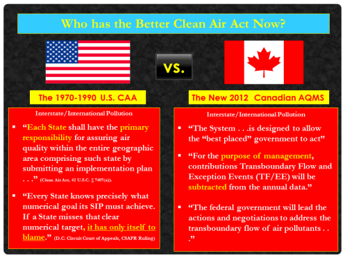 Canada vs. U.S. - - - - Who's Got the Better Air Quality Management System