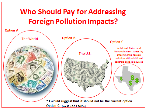 Cost of Foreign Pollution