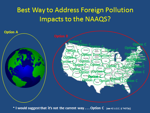 Foreign Pollution and the NAAQS