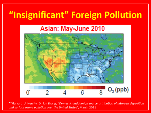 Foreign Pollution