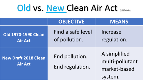 old vs new clean air act